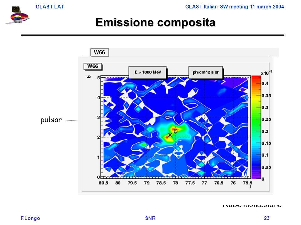 F.Longo SNR 23 GLAST LAT GLAST Italian SW meeting 11 march 2004 Emissione composita pulsar Nube molecolare