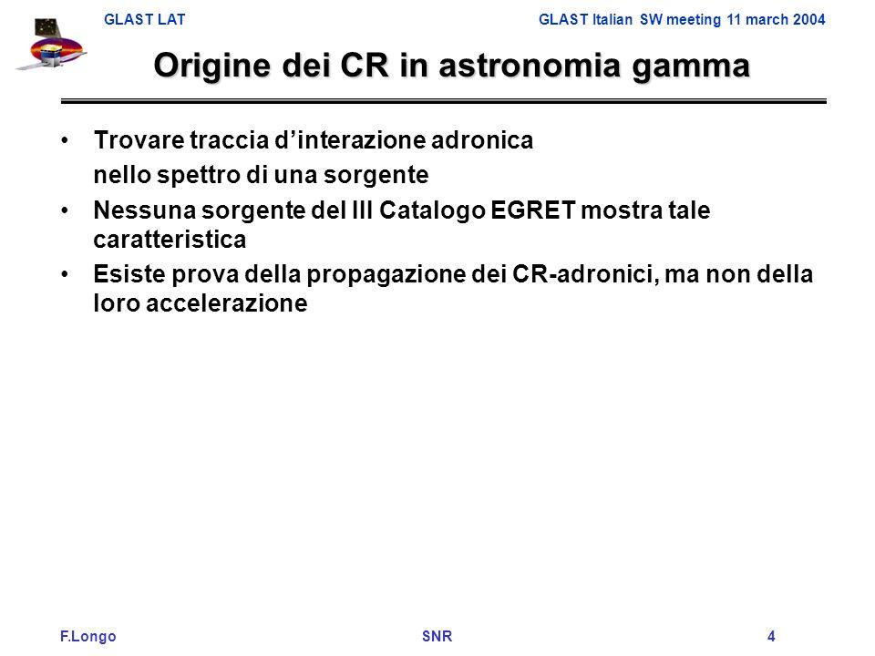 F.Longo SNR 4 GLAST LAT GLAST Italian SW meeting 11 march 2004 Origine dei CR in astronomia gamma Trovare traccia dinterazione adronica nello spettro di una sorgente Nessuna sorgente del III Catalogo EGRET mostra tale caratteristica Esiste prova della propagazione dei CR-adronici, ma non della loro accelerazione