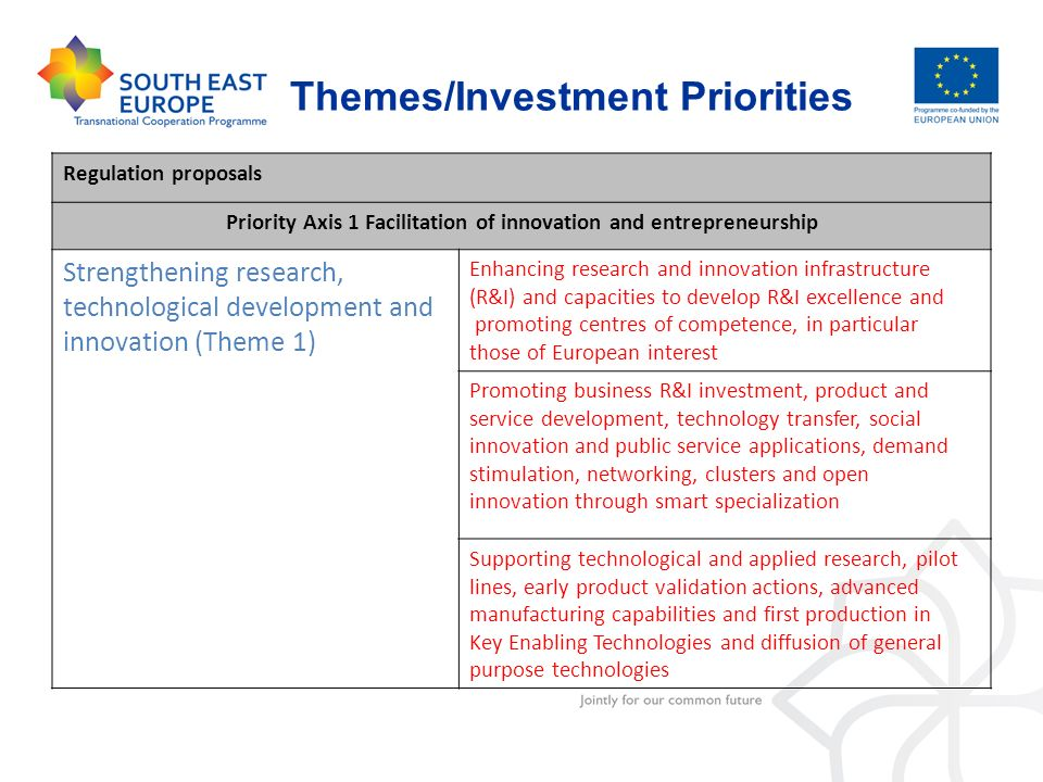 Themes/Investment Priorities Regulation proposals Priority Axis 1 Facilitation of innovation and entrepreneurship Strengthening research, technologica