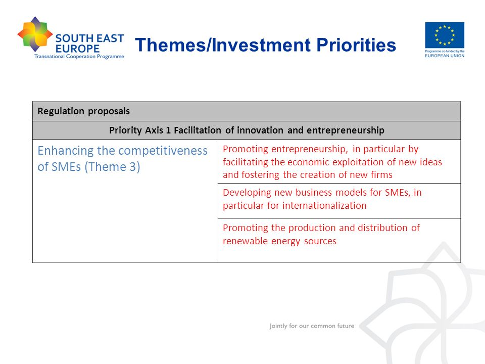 Themes/Investment Priorities Regulation proposals Priority Axis 1 Facilitation of innovation and entrepreneurship Enhancing the competitiveness of SME