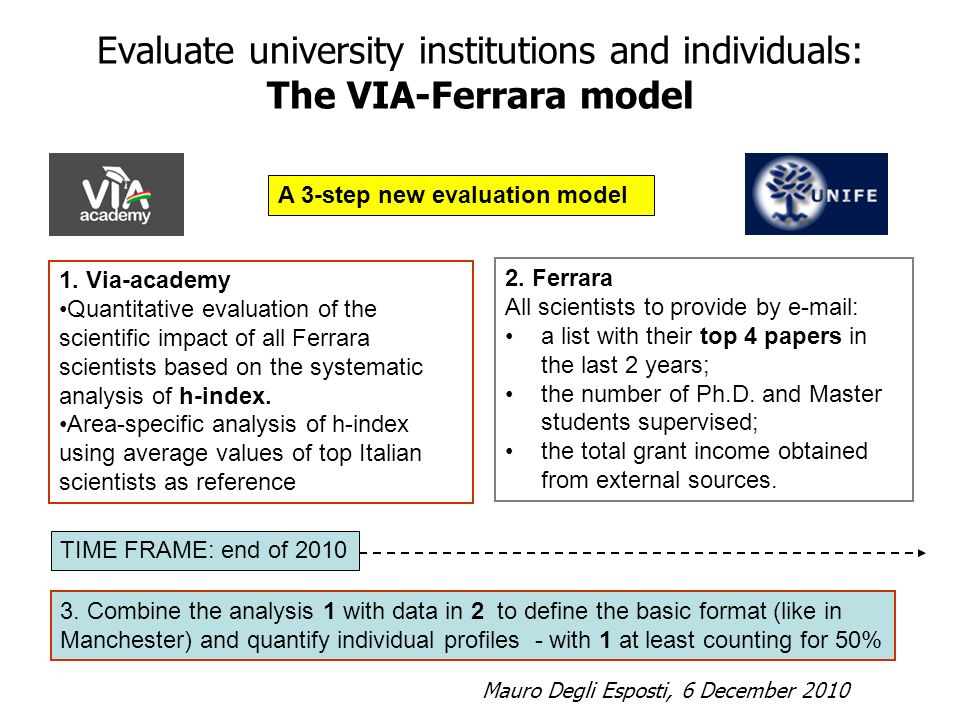 Evaluate university institutions and individuals: The VIA-Ferrara model A 3-step new evaluation model 1.