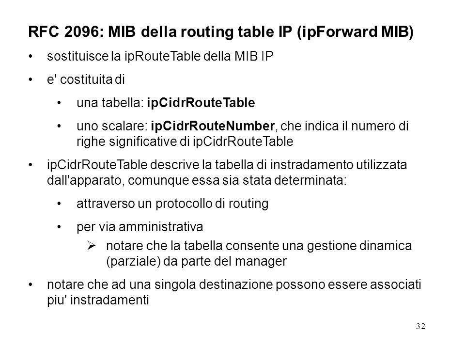 32 RFC 2096: MIB della routing table IP (ipForward MIB) sostituisce la ipRouteTable della MIB IP e costituita di una tabella: ipCidrRouteTable uno scalare: ipCidrRouteNumber, che indica il numero di righe significative di ipCidrRouteTable ipCidrRouteTable descrive la tabella di instradamento utilizzata dall apparato, comunque essa sia stata determinata: attraverso un protocollo di routing per via amministrativa notare che la tabella consente una gestione dinamica (parziale) da parte del manager notare che ad una singola destinazione possono essere associati piu instradamenti