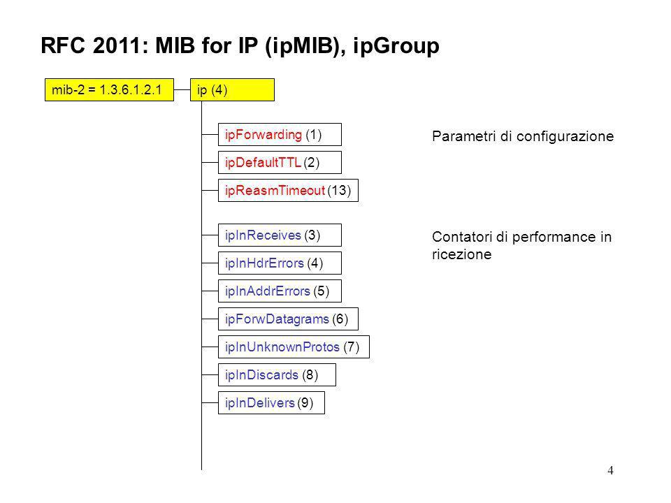 4 RFC 2011: MIB for IP (ipMIB), ipGroup mib-2 = 1.3.6.1.2.1ip (4) ipForwarding (1) ipInReceives (3) ipInHdrErrors (4) ipInAddrErrors (5) ipForwDatagrams (6) ipInUnknownProtos (7) ipInDiscards (8) ipDefaultTTL (2) ipInDelivers (9) Parametri di configurazione Contatori di performance in ricezione ipReasmTimeout (13)