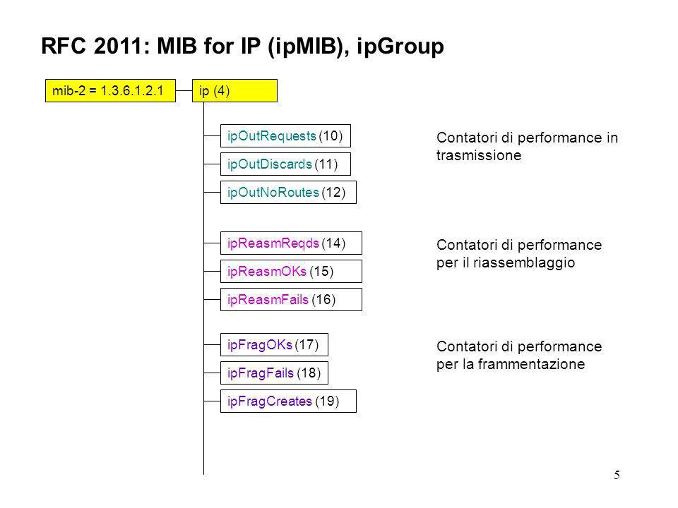 16 RFC 2011: ipMIB - ipGroup, contatori relativi al riassemblaggio ipReasmReqds OBJECT-TYPE SYNTAX Counter32 MAX-ACCESS read-only STATUS current DESCRIPTION The number of IP fragments received which needed to be reassembled at this entity. ::= { ip 14 } ipReasmOKs OBJECT-TYPE SYNTAX Counter32 MAX-ACCESS read-only STATUS current DESCRIPTION The number of IP datagrams successfully re-assembled. ::= { ip 15 }