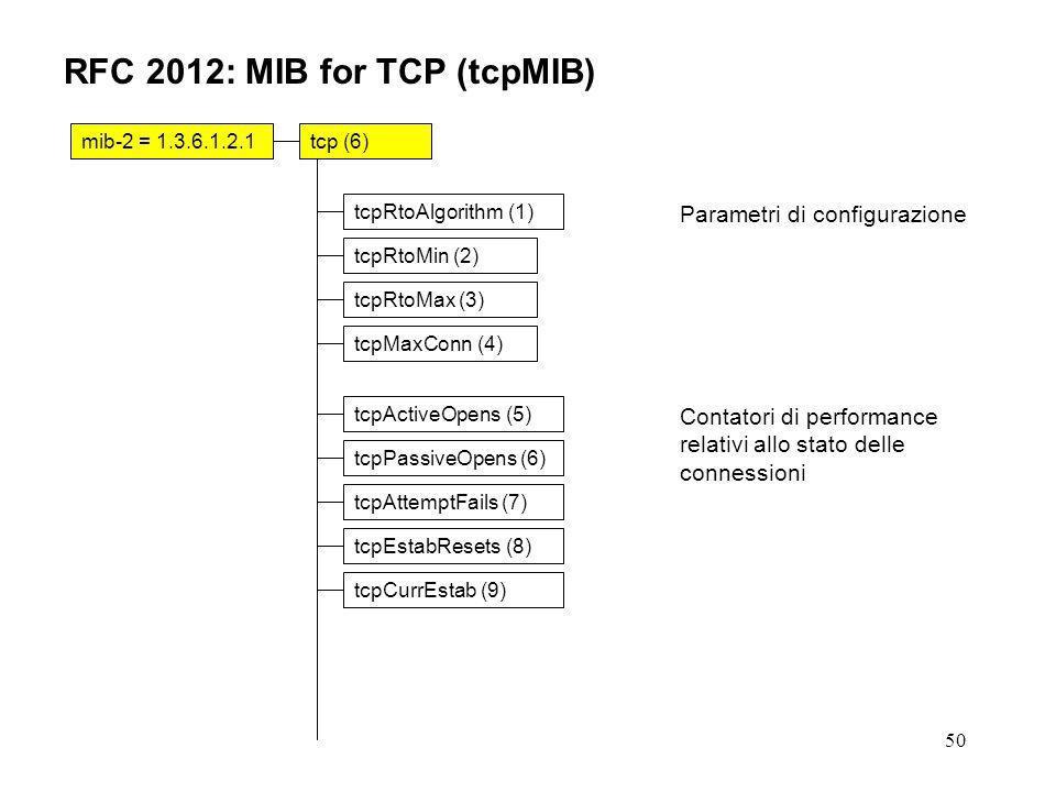 50 RFC 2012: MIB for TCP (tcpMIB) mib-2 = 1.3.6.1.2.1tcp (6) tcpRtoAlgorithm (1) tcpRtoMax (3) tcpMaxConn (4) tcpActiveOpens (5) tcpPassiveOpens (6) tcpAttemptFails (7) tcpEstabResets (8) tcpRtoMin (2) tcpCurrEstab (9) Parametri di configurazione Contatori di performance relativi allo stato delle connessioni