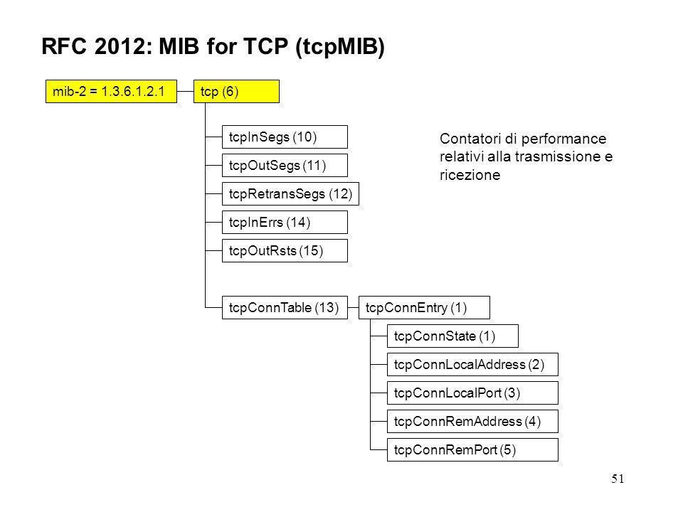 51 RFC 2012: MIB for TCP (tcpMIB) mib-2 = 1.3.6.1.2.1tcp (6) tcpInSegs (10) tcpRetransSegs (12) tcpOutSegs (11) Contatori di performance relativi alla trasmissione e ricezione tcpConnTable (13)tcpConnEntry (1) tcpConnState (1) tcpConnLocalAddress (2) tcpConnLocalPort (3) tcpConnRemAddress (4) tcpConnRemPort (5) tcpOutRsts (15) tcpInErrs (14)