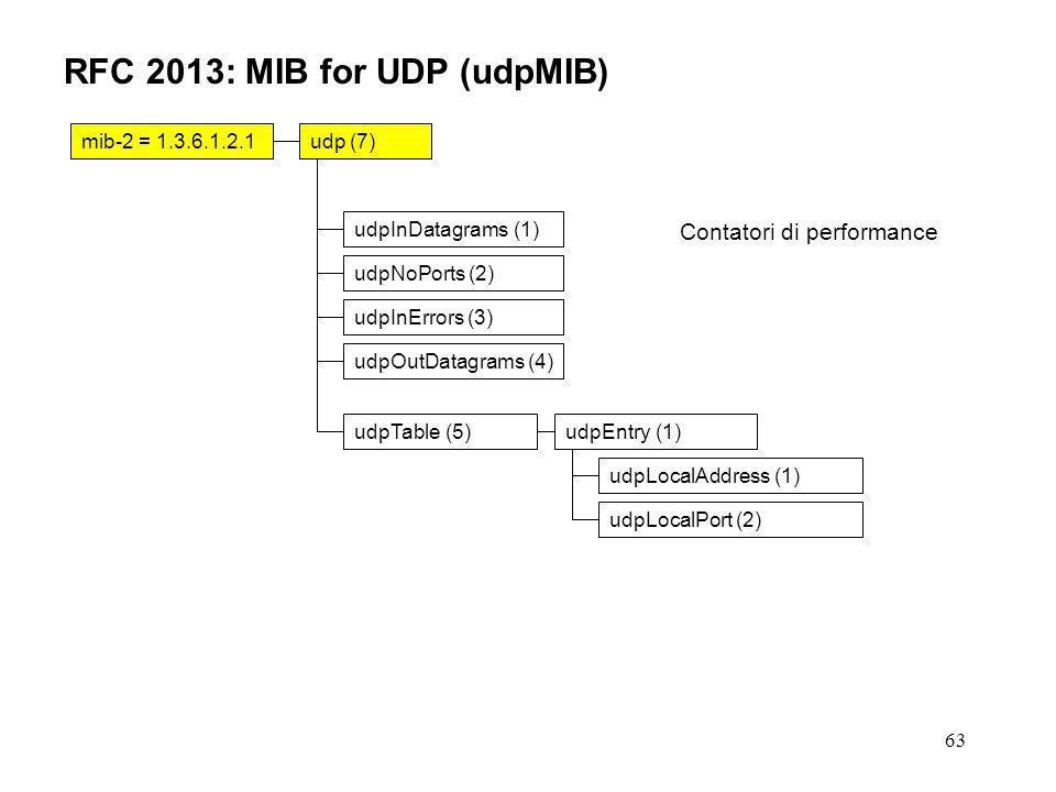 63 RFC 2013: MIB for UDP (udpMIB) mib-2 = 1.3.6.1.2.1udp (7) udpInDatagrams (1) udpNoPorts (2) udpInErrors (3) udpOutDatagrams (4) Contatori di performance udpTable (5)udpEntry (1) udpLocalAddress (1) udpLocalPort (2)