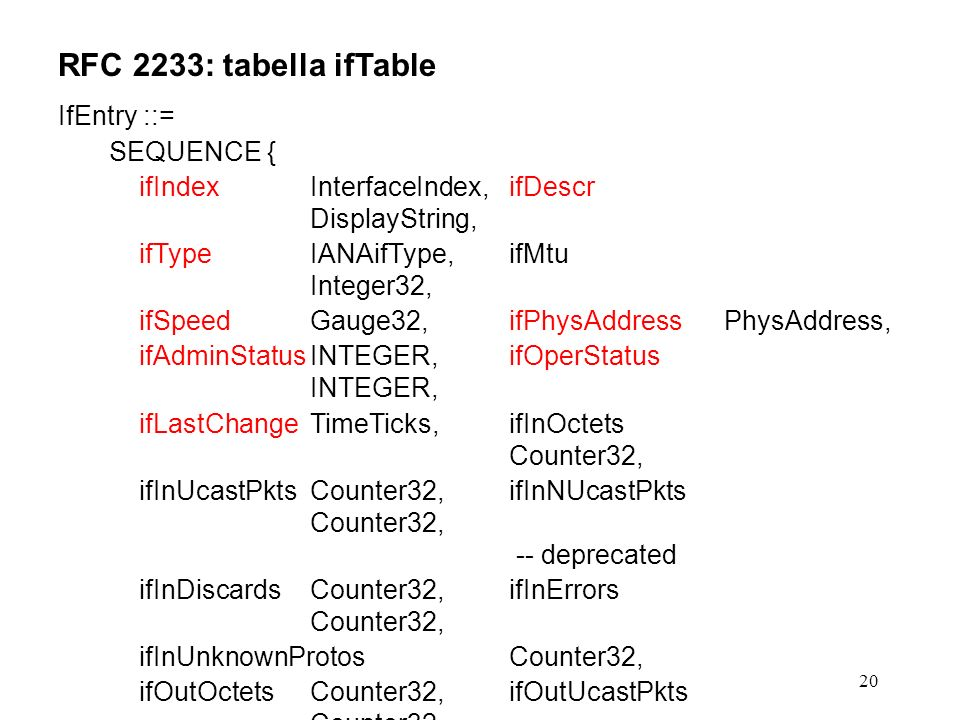 20 RFC 2233: tabella ifTable IfEntry ::= SEQUENCE { ifIndexInterfaceIndex,ifDescr DisplayString, ifTypeIANAifType,ifMtu Integer32, ifSpeedGauge32,ifPhysAddress PhysAddress, ifAdminStatusINTEGER,ifOperStatus INTEGER, ifLastChangeTimeTicks,ifInOctets Counter32, ifInUcastPktsCounter32,ifInNUcastPkts Counter32, -- deprecated ifInDiscardsCounter32,ifInErrors Counter32, ifInUnknownProtosCounter32, ifOutOctetsCounter32,ifOutUcastPkts Counter32, ifOutNUcastPktsCounter32, -- deprecated ifOutDiscardsCounter32,ifOutErrors Counter32, ifOutQLenGauge32, -- deprecated ifSpecificOBJECT IDENTIFIER -- deprecated }
