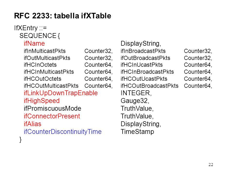 22 RFC 2233: tabella ifXTable IfXEntry ::= SEQUENCE { ifNameDisplayString, ifInMulticastPktsCounter32,ifInBroadcastPktsCounter32, ifOutMulticastPktsCounter32,ifOutBroadcastPktsCounter32, ifHCInOctetsCounter64,ifHCInUcastPktsCounter64, ifHCInMulticastPktsCounter64,ifHCInBroadcastPktsCounter64, ifHCOutOctetsCounter64,ifHCOutUcastPktsCounter64, ifHCOutMulticastPktsCounter64,ifHCOutBroadcastPktsCounter64, ifLinkUpDownTrapEnableINTEGER, ifHighSpeedGauge32, ifPromiscuousModeTruthValue, ifConnectorPresent TruthValue, ifAliasDisplayString, ifCounterDiscontinuityTimeTimeStamp }