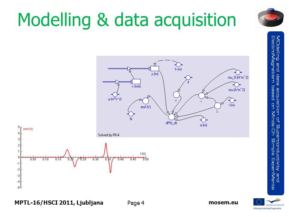 Page 4 Modelling & data acquisition MPTL-16/HSCI 2011, Ljubljana mosem.eu
