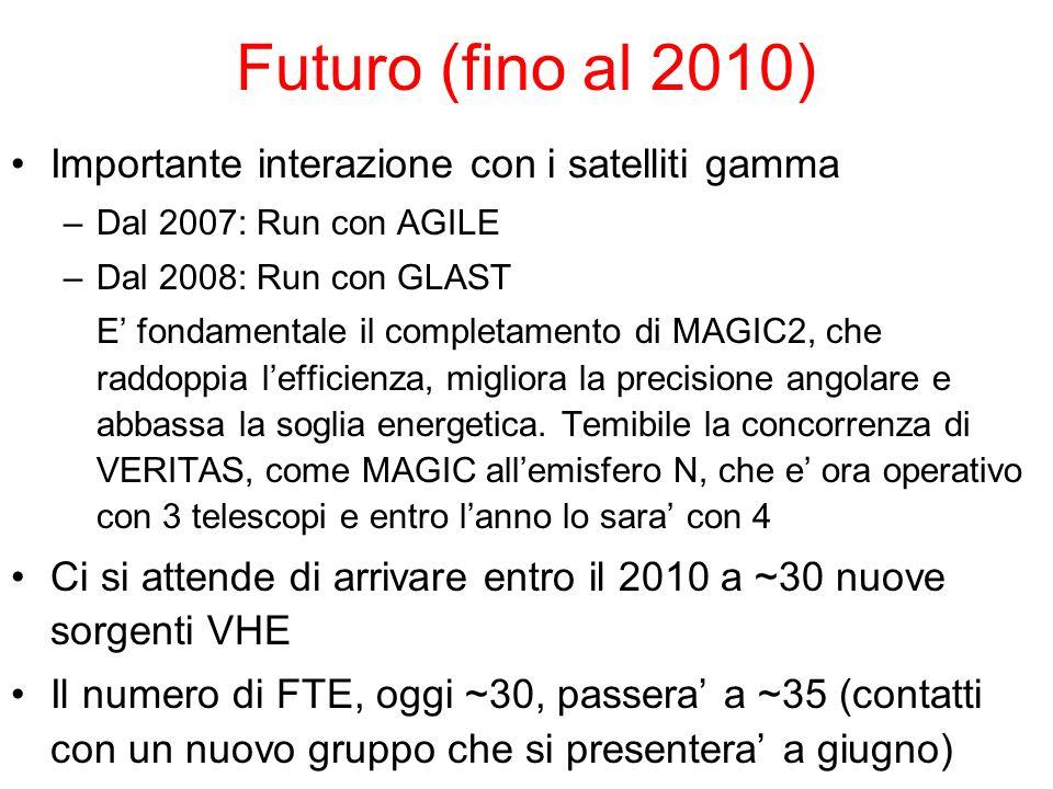 Futuro (fino al 2010) Importante interazione con i satelliti gamma –Dal 2007: Run con AGILE –Dal 2008: Run con GLAST E fondamentale il completamento di MAGIC2, che raddoppia lefficienza, migliora la precisione angolare e abbassa la soglia energetica.