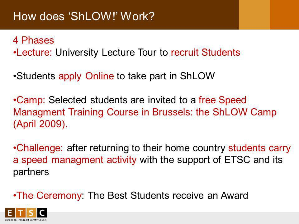 How does ShLOW. Work.