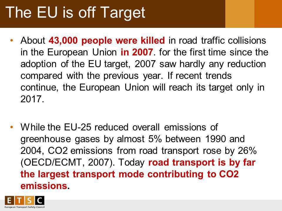 The EU is off Target About 43,000 people were killed in road traffic collisions in the European Union in 2007.
