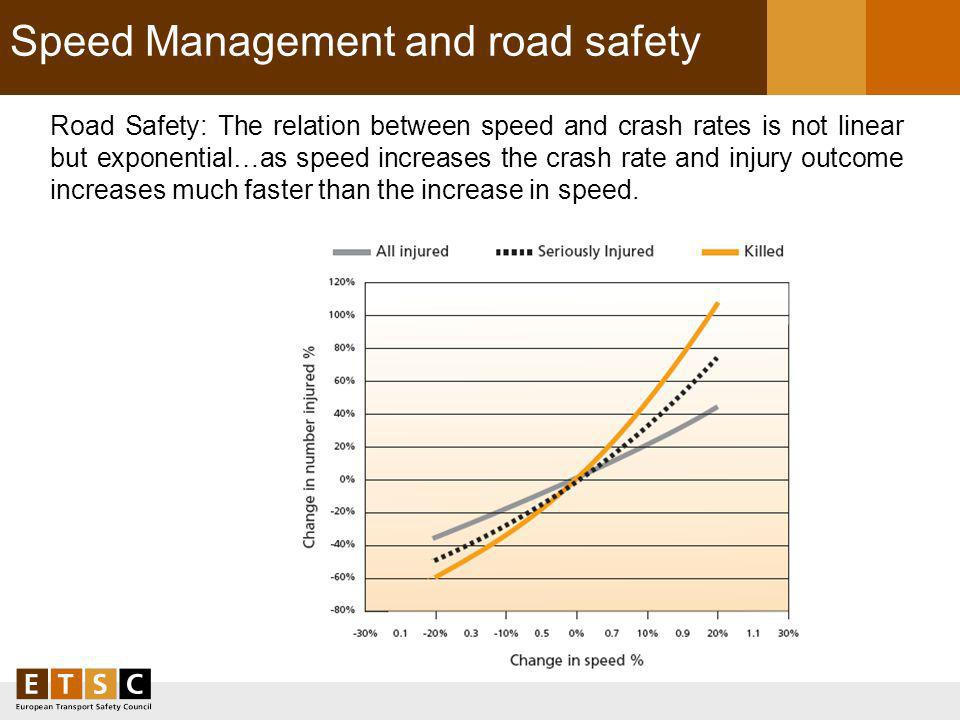 Speed Management and road safety Road Safety: The relation between speed and crash rates is not linear but exponential…as speed increases the crash rate and injury outcome increases much faster than the increase in speed.