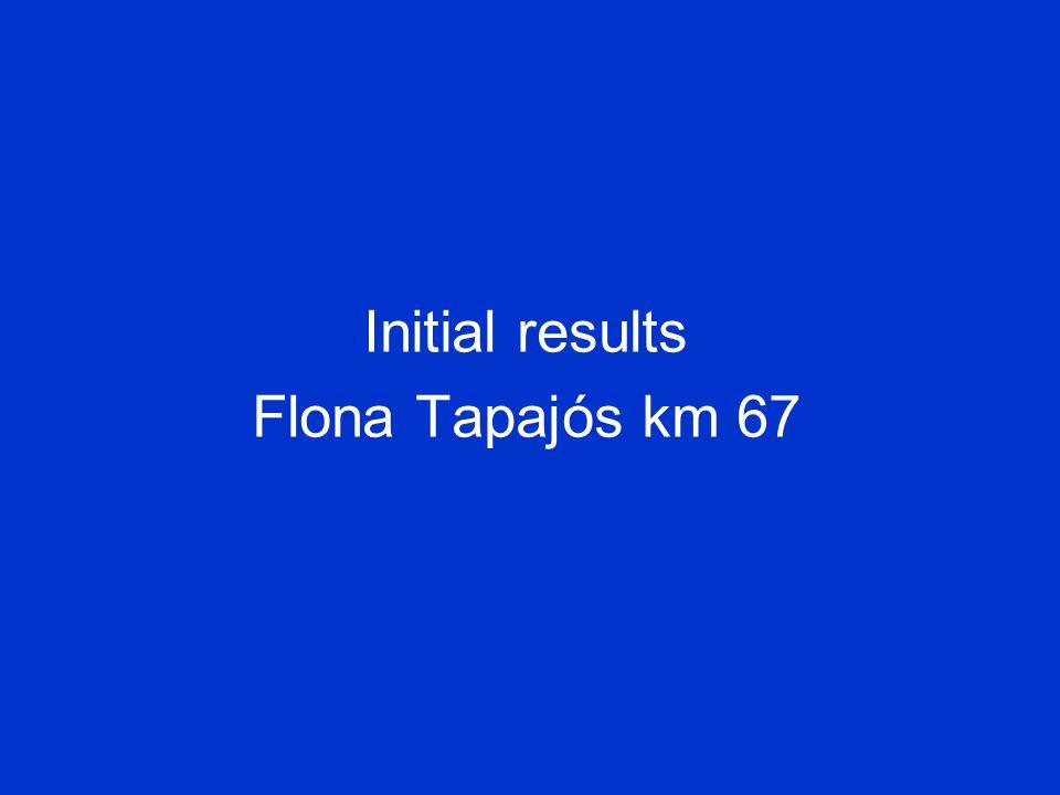 Initial results Flona Tapajós km 67