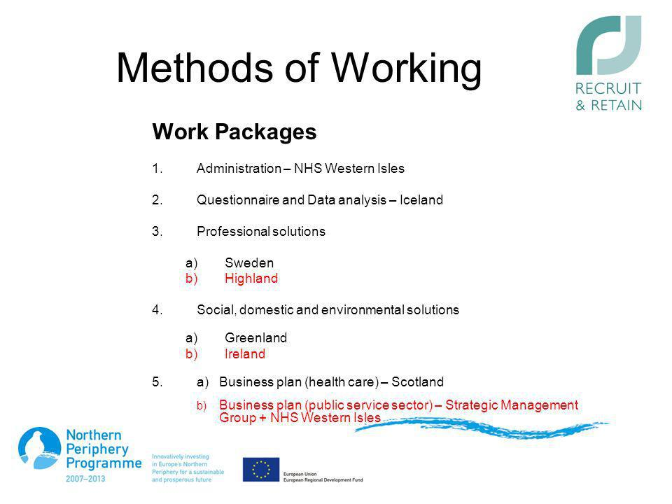 Methods of Working Work Packages 1.Administration – NHS Western Isles 2.Questionnaire and Data analysis – Iceland 3.Professional solutions a)Sweden b)