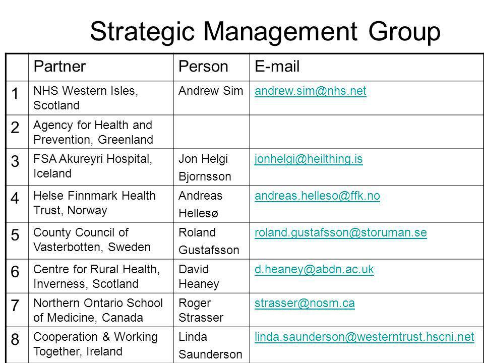Strategic Management Group PartnerPersonE-mail 1 NHS Western Isles, Scotland Andrew Simandrew.sim@nhs.net 2 Agency for Health and Prevention, Greenlan