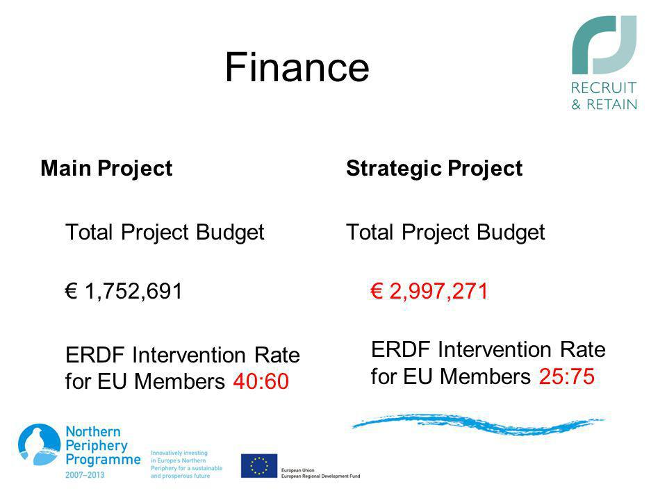Finance Main Project Total Project Budget 1,752,691 ERDF Intervention Rate for EU Members 40:60 Strategic Project Total Project Budget 2,997,271 ERDF