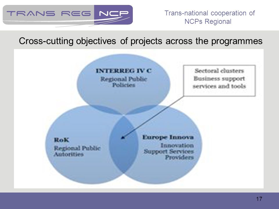 Trans-national cooperation of NCPs Regional 17 Cross-cutting objectives of projects across the programmes