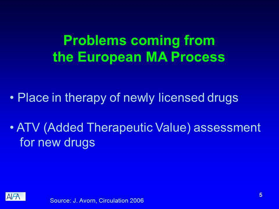 5 Problems coming from the European MA Process Source: J. Avorn, Circulation 2006 Place in therapy of newly licensed drugs ATV (Added Therapeutic Valu