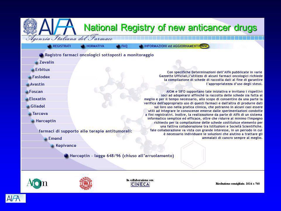 National Registry of new anticancer drugs