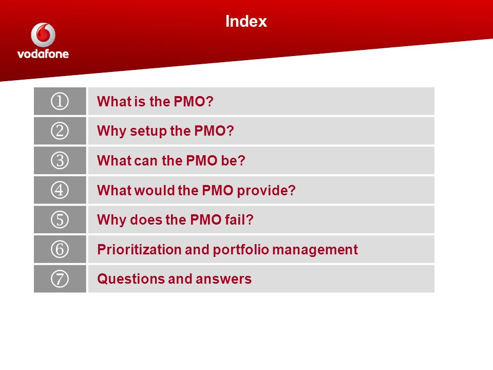 Index What is the PMO? Why setup the PMO? What can the PMO be? What would the PMO provide? Why does the PMO fail? Prioritization and portfolio managem