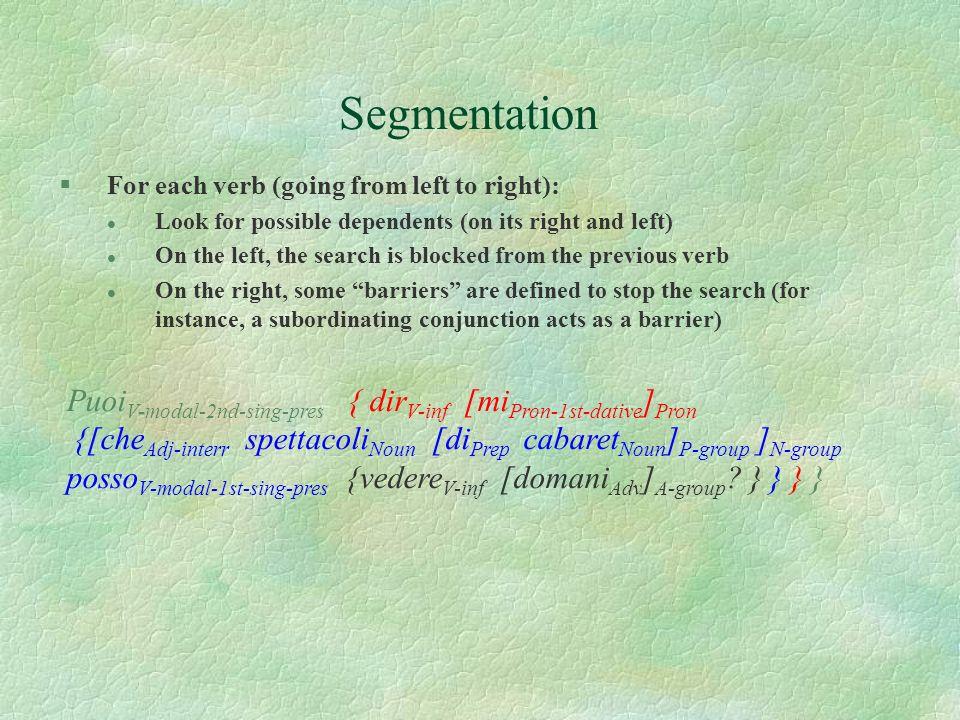 Segmentation Puoi V-modal-2nd-sing-pres { dir V-inf [mi Pron-1st-dative ] Pron {[che Adj-interr spettacoli Noun [di Prep cabaret Noun ] P-group ] N-gr