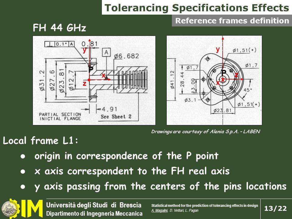Università degli Studi di Brescia Dipartimento di Ingegneria Meccanica 13/22 Local frame L1: origin in correspondence of the P point x axis correspond