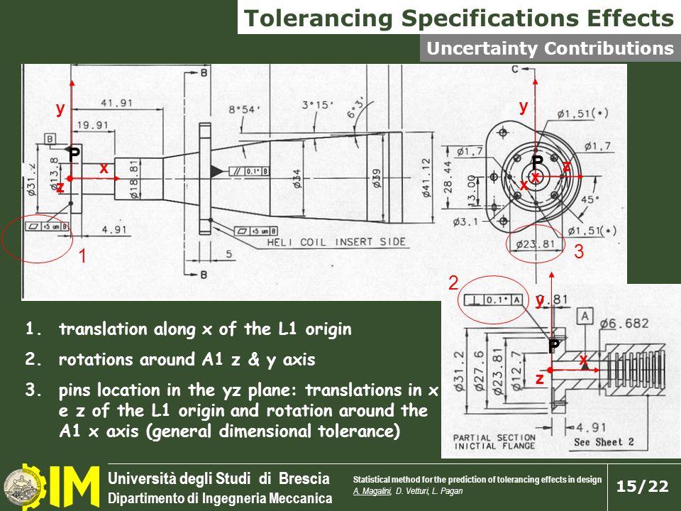 Università degli Studi di Brescia Dipartimento di Ingegneria Meccanica 15/22 1.translation along x of the L1 origin 2.rotations around A1 z & y axis 3