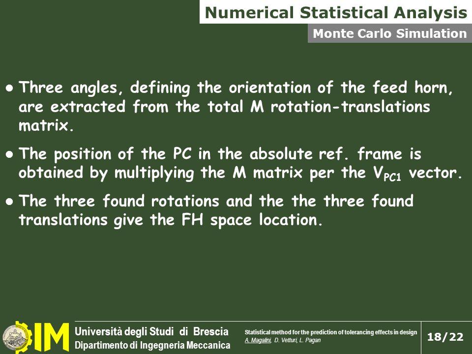 Università degli Studi di Brescia Dipartimento di Ingegneria Meccanica 18/22 Three angles, defining the orientation of the feed horn, are extracted fr