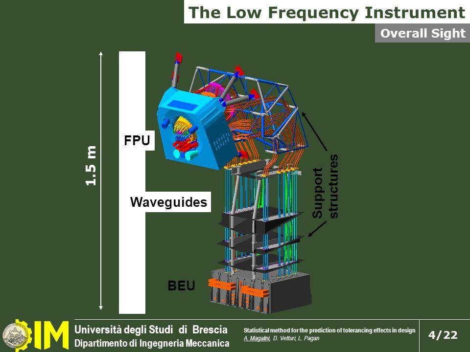Università degli Studi di Brescia Dipartimento di Ingegneria Meccanica 4/22 The Low Frequency Instrument Overall Sight Statistical method for the pred