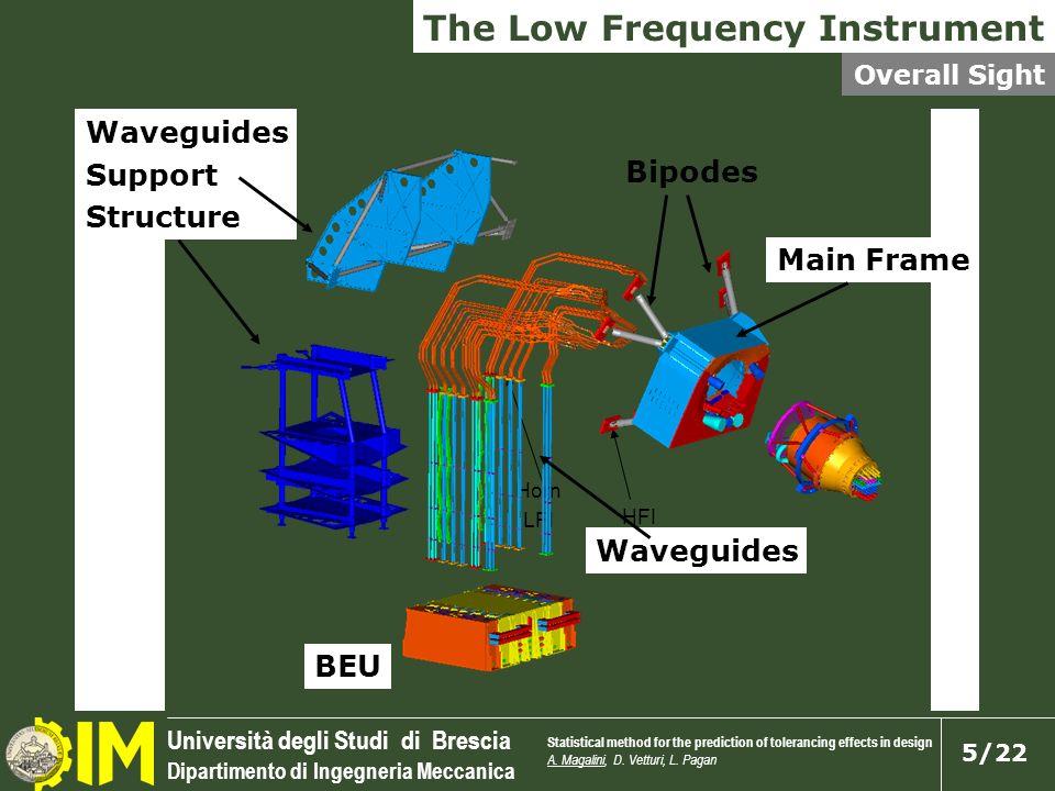 Università degli Studi di Brescia Dipartimento di Ingegneria Meccanica 5/22 The Low Frequency Instrument Overall Sight Statistical method for the pred
