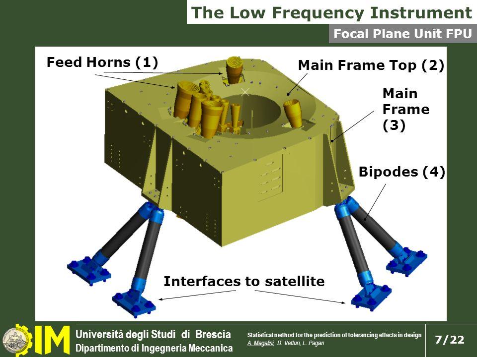 Università degli Studi di Brescia Dipartimento di Ingegneria Meccanica 7/22 The Low Frequency Instrument Focal Plane Unit FPU Statistical method for t