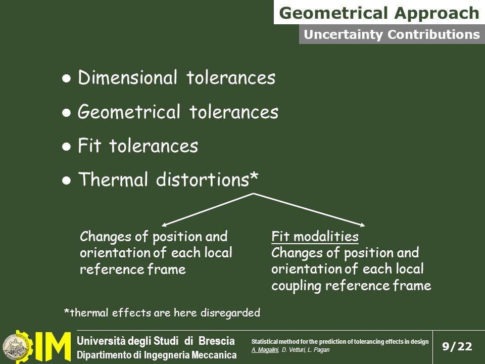 Università degli Studi di Brescia Dipartimento di Ingegneria Meccanica 9/22 Geometrical Approach Uncertainty Contributions Dimensional tolerances Geom