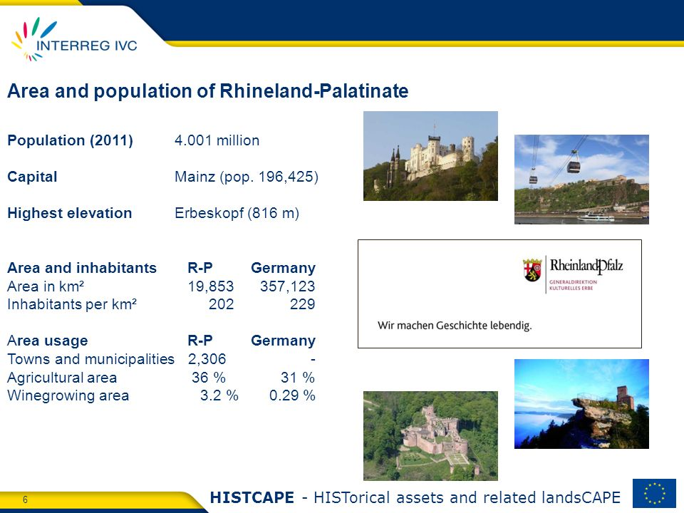 6 HISTCAPE - HISTorical assets and related landsCAPE Area and population of Rhineland-Palatinate Population (2011)4.001 million CapitalMainz (pop.