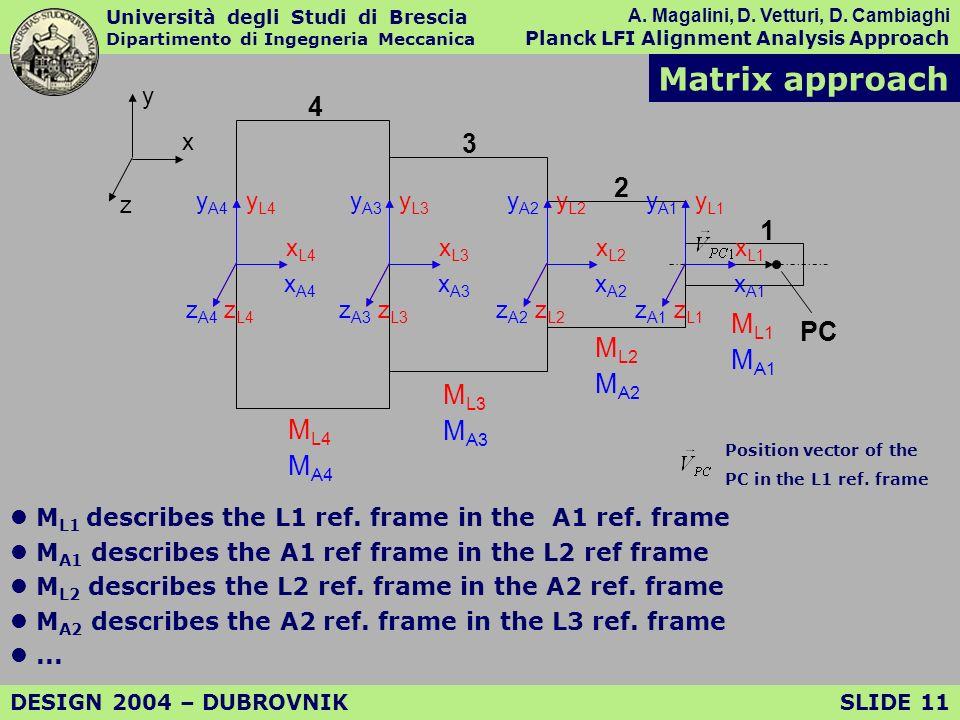 Università degli Studi di Brescia Dipartimento di Ingegneria Meccanica A.