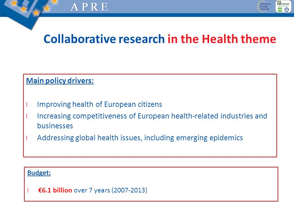 Collaborative research in the Health theme Budget: l 6.1 billion over 7 years (2007-2013) Main policy drivers: l Improving health of European citizens