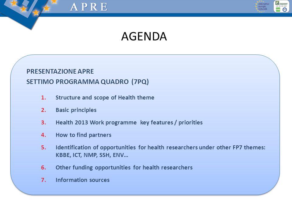 AGENDA PRESENTAZIONE APRE SETTIMO PROGRAMMA QUADRO (7PQ) 1.Structure and scope of Health theme 2.Basic principles 3.Health 2013 Work programme key fea