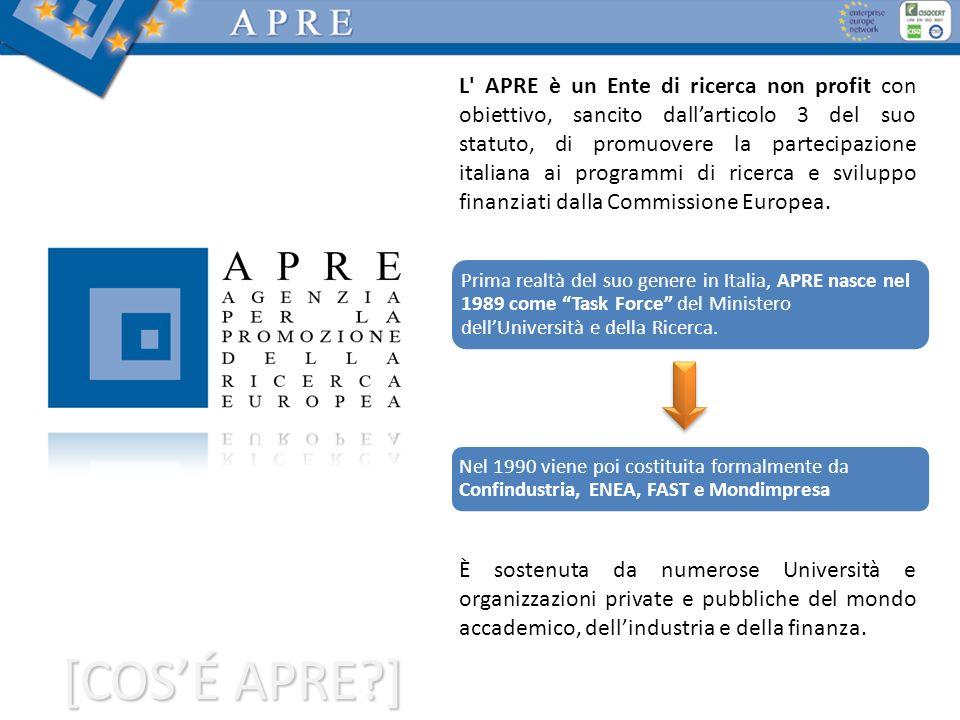 [COSÉ APRE?] L' APRE è un Ente di ricerca non profit con obiettivo, sancito dallarticolo 3 del suo statuto, di promuovere la partecipazione italiana a