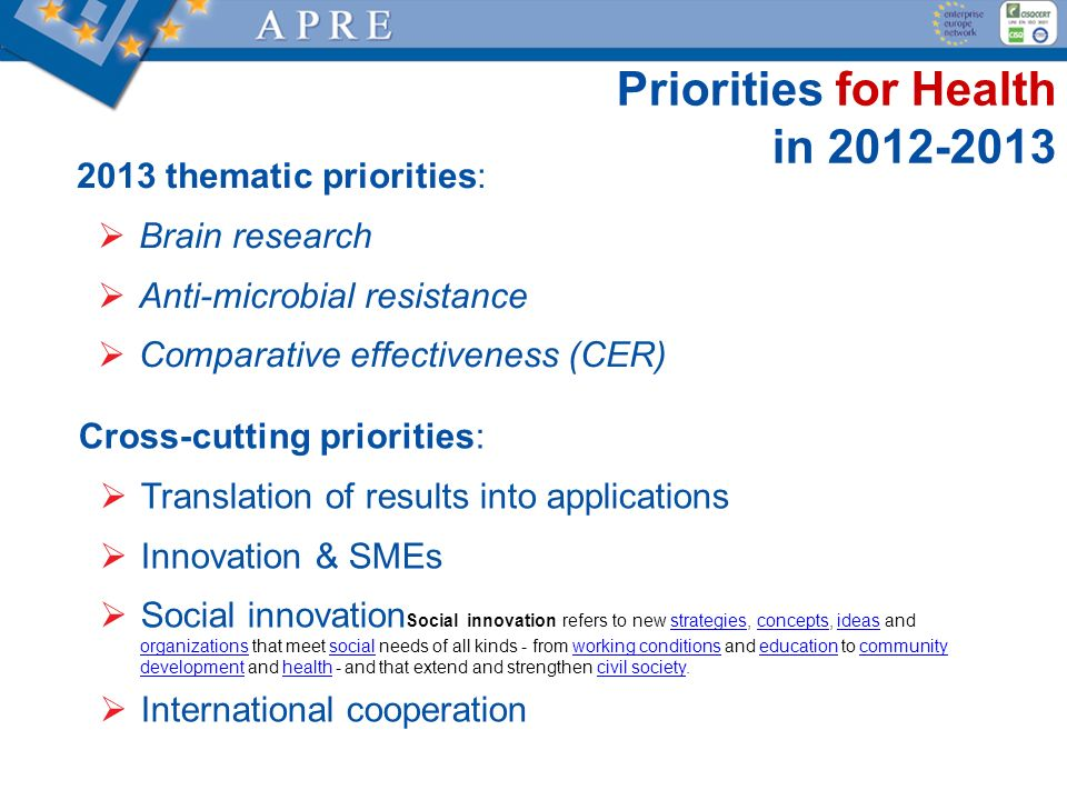 Priorities for Health in 2012-2013 2013 thematic priorities: Brain research Anti-microbial resistance Comparative effectiveness (CER) Cross-cutting pr