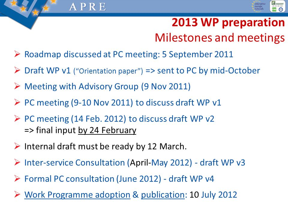 2013 WP preparation Milestones and meetings Roadmap discussed at PC meeting: 5 September 2011 Draft WP v1 (Orientation paper) => sent to PC by mid-Oct