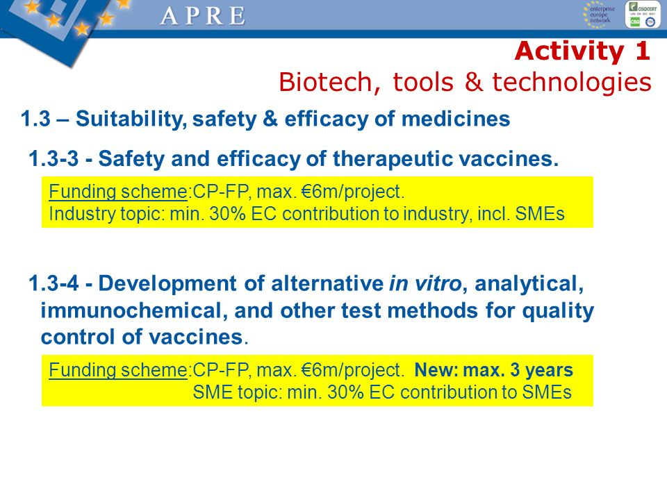Activity 1 Biotech, tools & technologies 1.3 – Suitability, safety & efficacy of medicines 1.3-3 - Safety and efficacy of therapeutic vaccines. Fundin