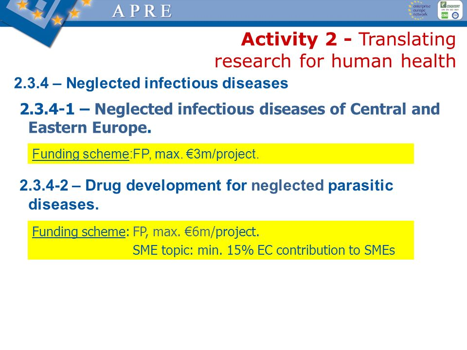 Activity 2 - Translating research for human health 2.3.4 – Neglected infectious diseases 2.3.4-1 – Neglected infectious diseases of Central and Easter