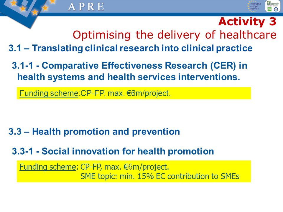 Activity 3 Optimising the delivery of healthcare 3.1 – Translating clinical research into clinical practice 3.1-1 - Comparative Effectiveness Research