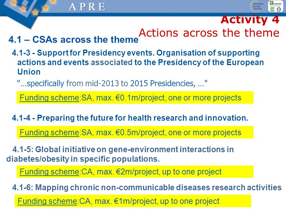 Activity 4 Actions across the theme 4.1 – CSAs across the theme 4.1-3 - Support for Presidency events. Organisation of supporting actions and events a