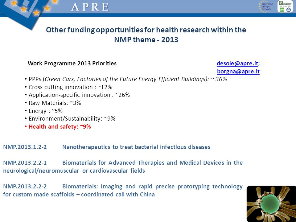 Other funding opportunities for health research within the NMP theme - 2013 Work Programme 2013 Priorities desole@apre.it;desole@apre.it borgna@apre.i