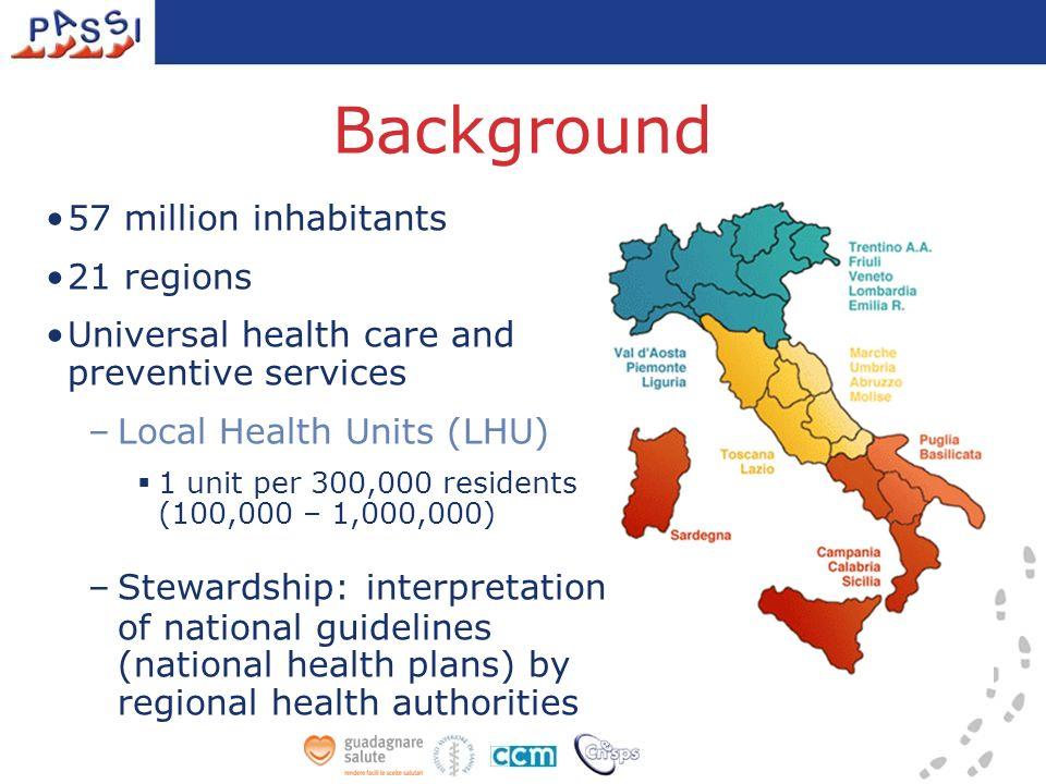 Emilia-Romagna LHU of Bologna Example: