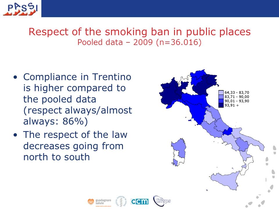 Respect of the smoking ban in public places Pooled data – 2009 (n=36.016) Compliance in Trentino is higher compared to the pooled data (respect always/almost always: 86%) The respect of the law decreases going from north to south