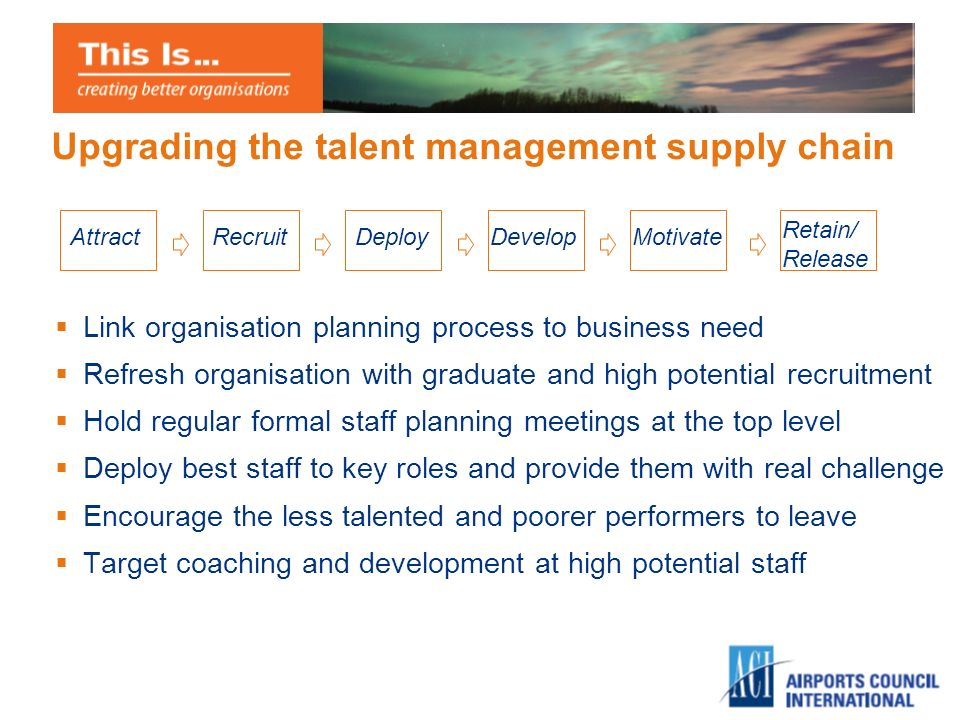 Upgrading the talent management supply chain AttractRecruitDeployDevelopMotivate Retain/ Release Link organisation planning process to business need Refresh organisation with graduate and high potential recruitment Hold regular formal staff planning meetings at the top level Deploy best staff to key roles and provide them with real challenge Encourage the less talented and poorer performers to leave Target coaching and development at high potential staff