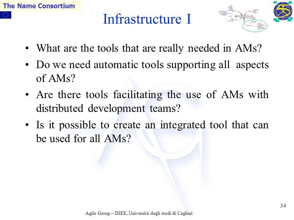 Agile Group – DIEE, Università degli studi di Cagliari The Name Consortium 33 Technical considerations III Do AMs result in more or less code reuse.
